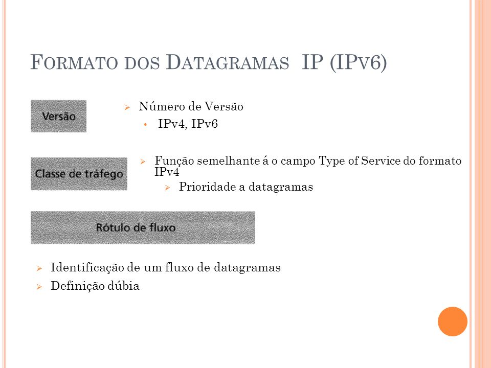 Formato dos Datagramas IP (IPv6)