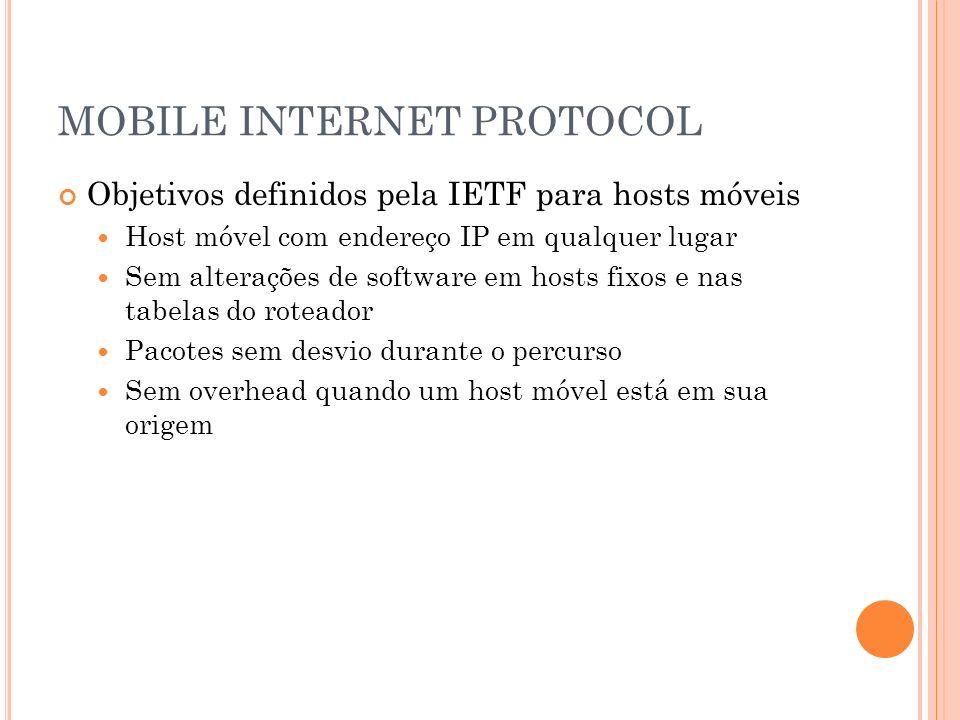 MOBILE INTERNET PROTOCOL