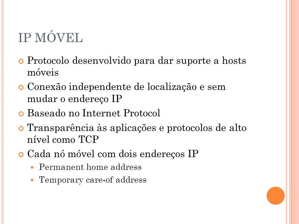 IP MÓVEL Protocolo desenvolvido para dar suporte a hosts móveis