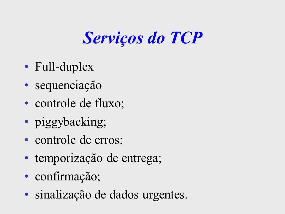 Serviços do TCP Full-duplex sequenciação controle de fluxo;