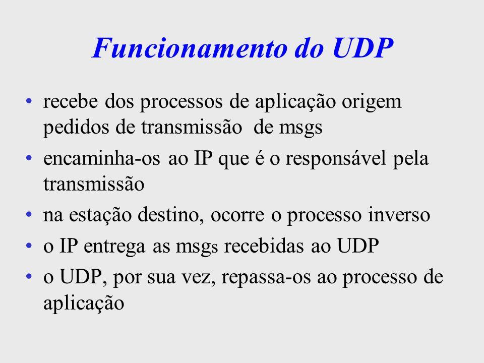 Funcionamento do UDP recebe dos processos de aplicação origem pedidos de transmissão de msgs.