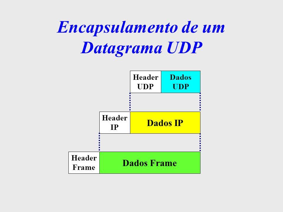 Encapsulamento de um Datagrama UDP