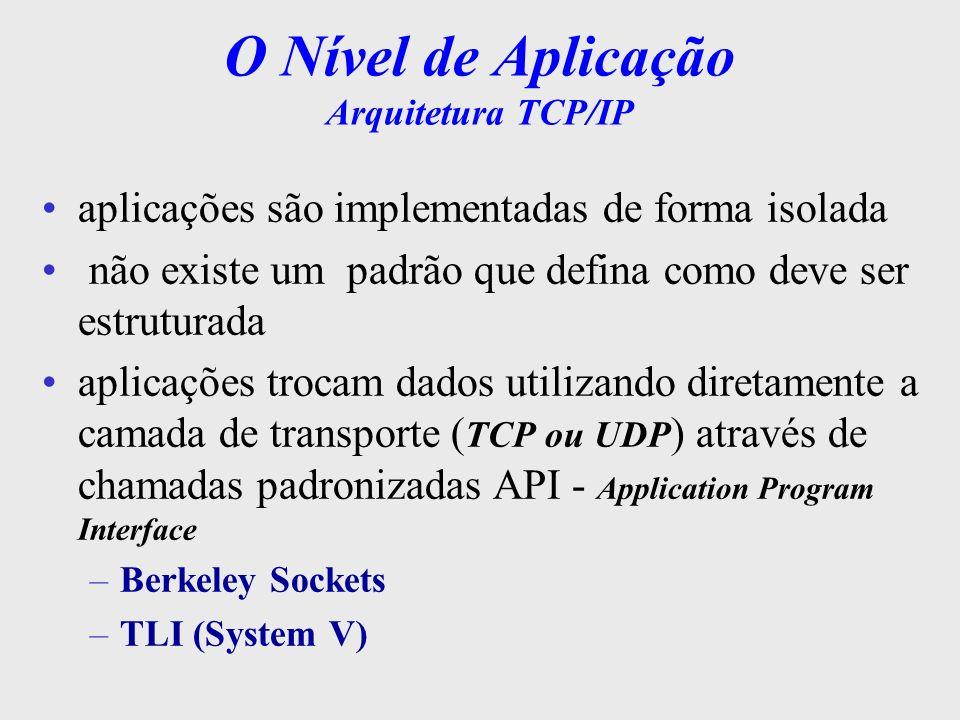 O Nível de Aplicação Arquitetura TCP/IP