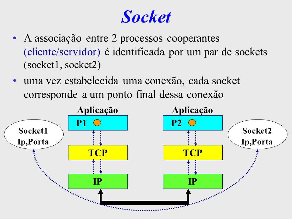 SocketA associação entre 2 processos cooperantes (cliente/servidor) é identificada por um par de sockets (socket1, socket2)