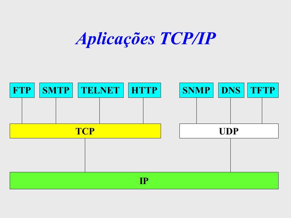 Aplicações TCP/IP FTP SMTP TELNET HTTP SNMP DNS TFTP TCP UDP IP