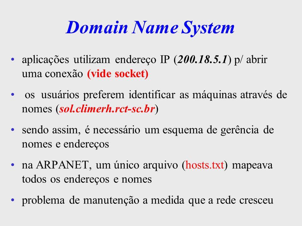 Domain Name Systemaplicações utilizam endereço IP (200.18.5.1) p/ abrir uma conexão (vide socket)
