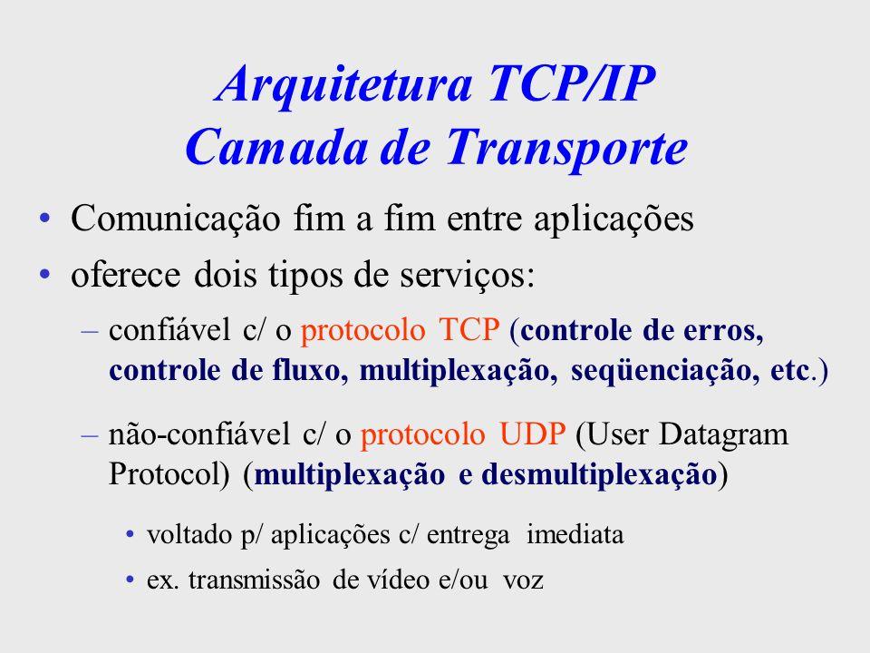 Arquitetura TCP/IP Camada de Transporte