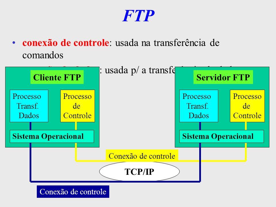FTP conexão de controle: usada na transferência de comandos
