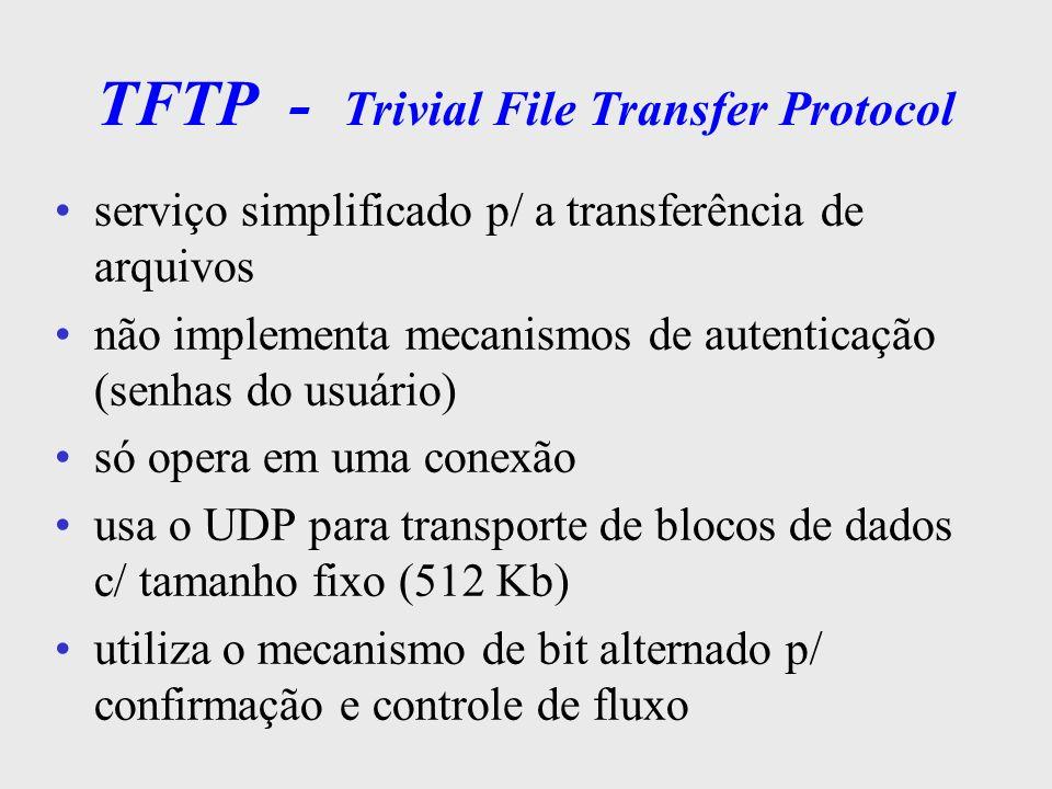 TFTP - Trivial File Transfer Protocol
