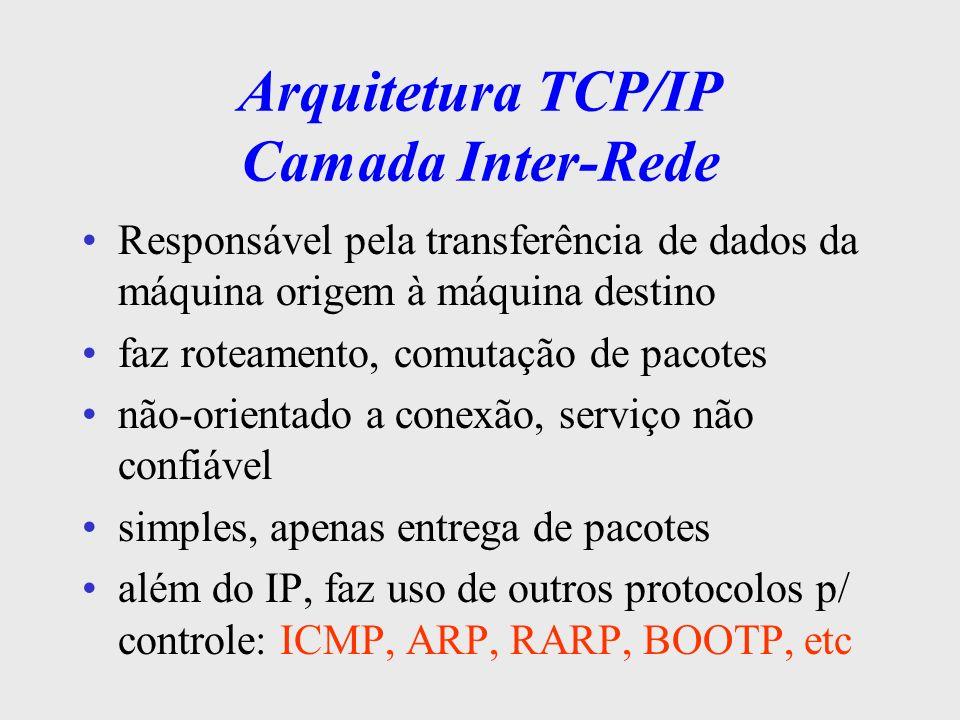Arquitetura TCP/IP Camada Inter-Rede