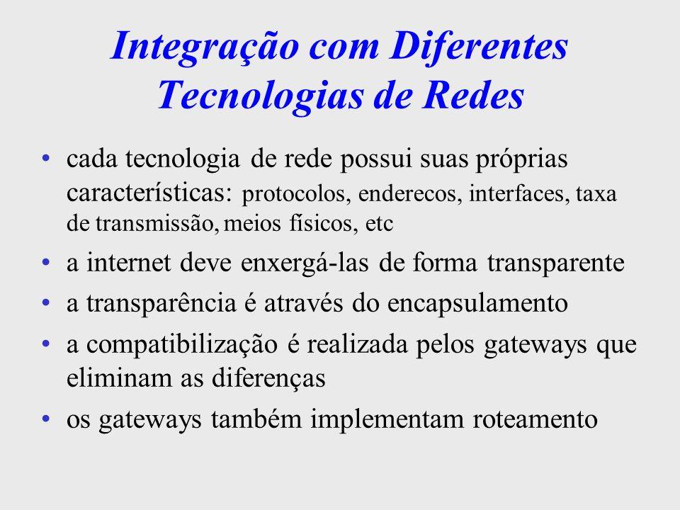 Integração com Diferentes Tecnologias de Redes
