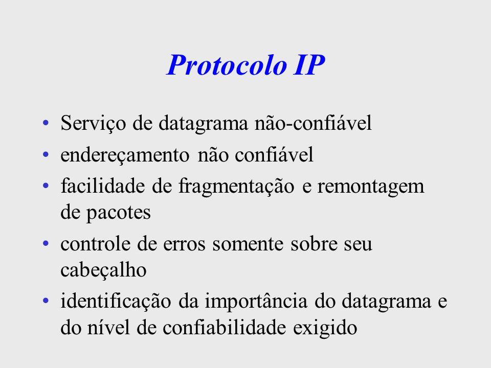 Protocolo IP Serviço de datagrama não-confiável