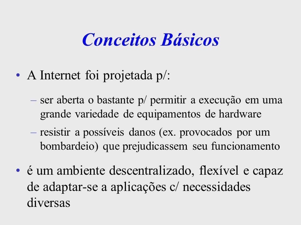 Conceitos Básicos A Internet foi projetada p/:
