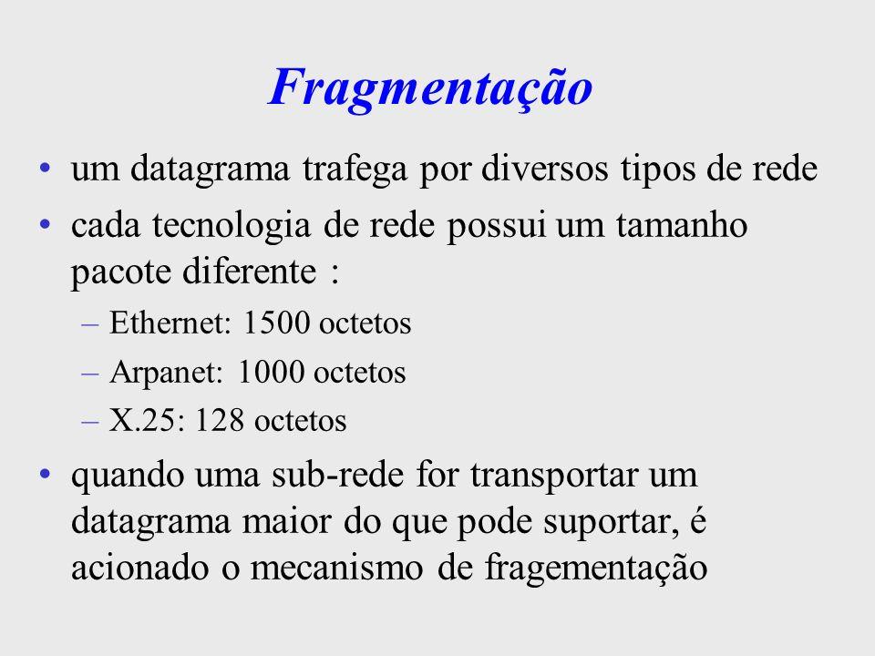 Fragmentação um datagrama trafega por diversos tipos de rede