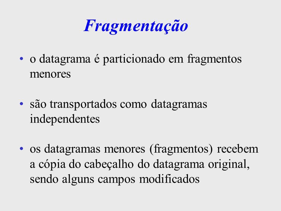 Fragmentação o datagrama é particionado em fragmentos menores