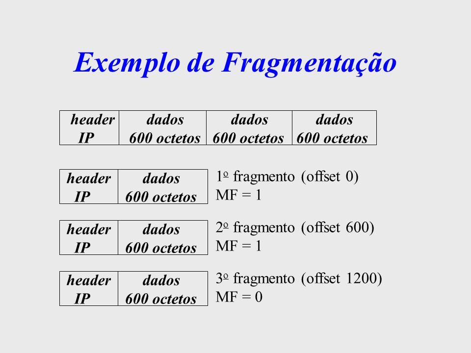 Exemplo de Fragmentação