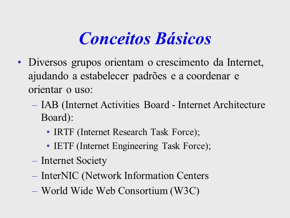 Conceitos Básicos Diversos grupos orientam o crescimento da Internet, ajudando a estabelecer padrões e a coordenar e orientar o uso: