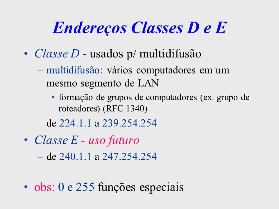 Endereços Classes D e E Classe D - usados p/ multidifusão