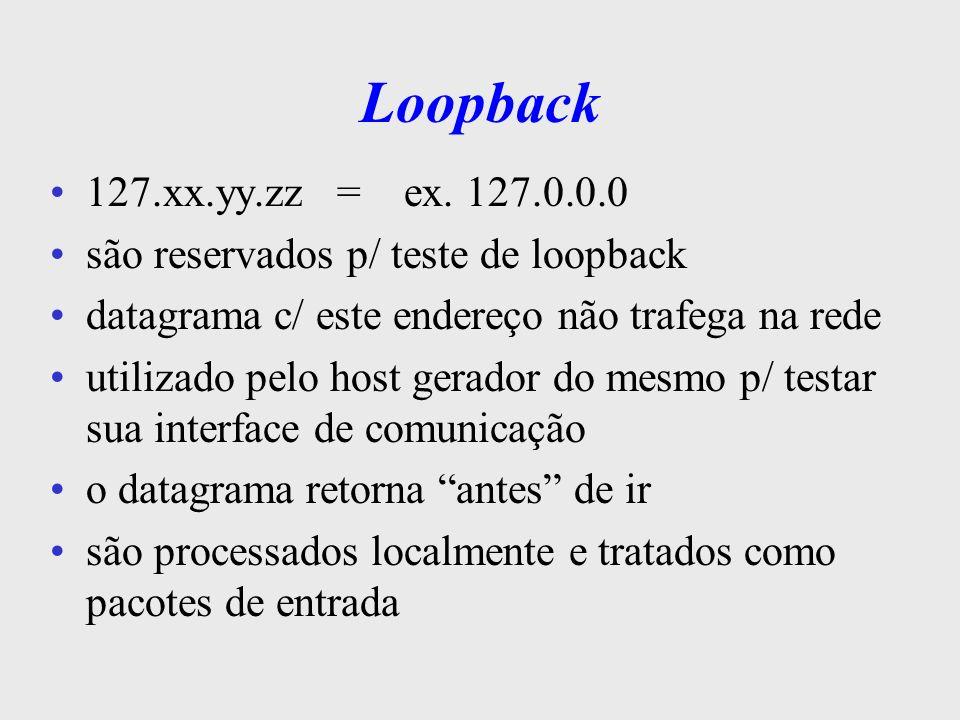 Loopback 127.xx.yy.zz = ex. 127.0.0.0. são reservados p/ teste de loopback. datagrama c/ este endereço não trafega na rede.