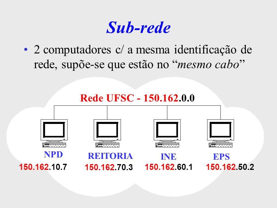Sub-rede2 computadores c/ a mesma identificação de rede, supõe-se que estão no mesmo cabo 150.162.50.2.