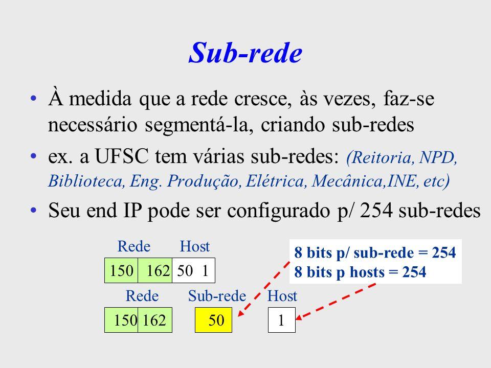 Sub-redeÀ medida que a rede cresce, às vezes, faz-se necessário segmentá-la, criando sub-redes.