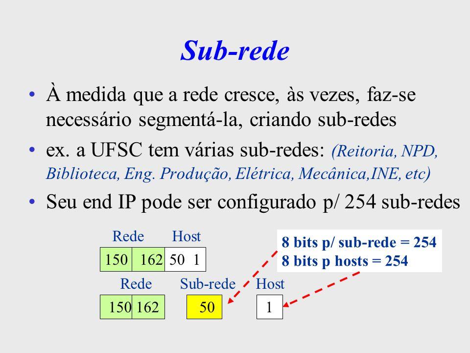 Sub-rede À medida que a rede cresce, às vezes, faz-se necessário segmentá-la, criando sub-redes.