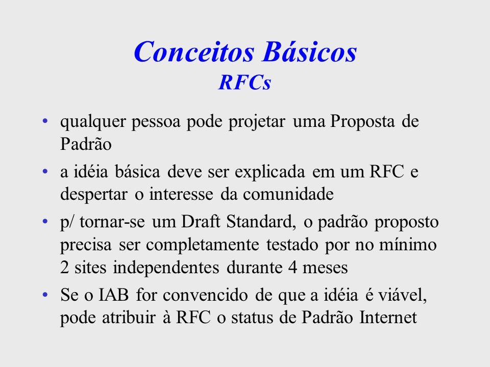 Conceitos Básicos RFCs