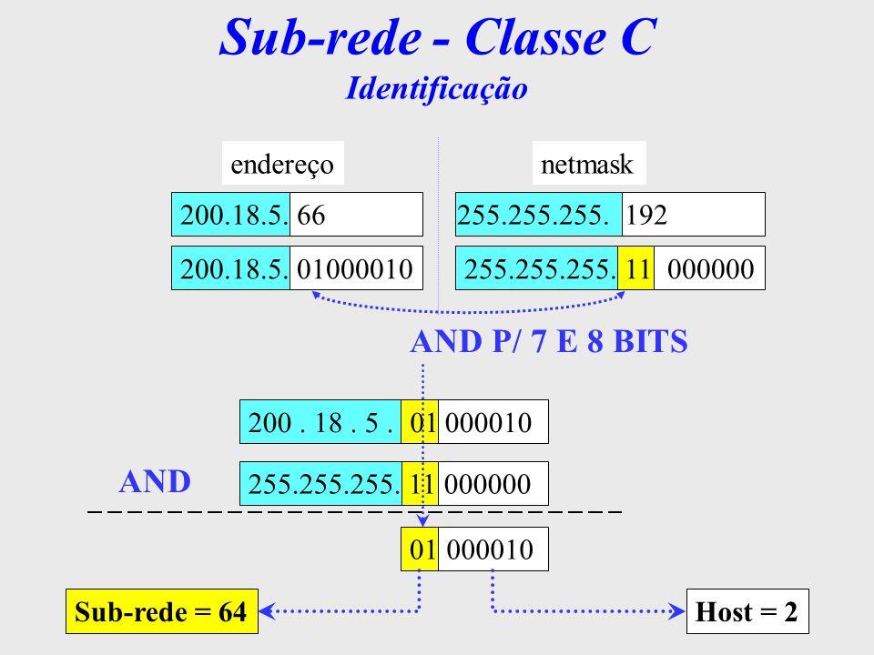 Sub-rede - Classe C Identificação