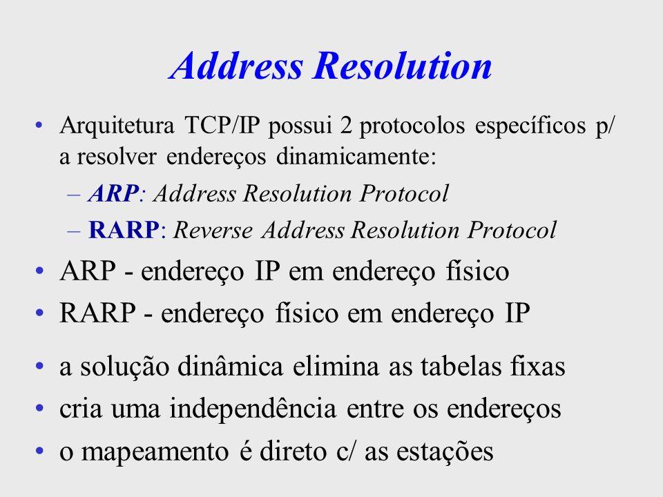 Address Resolution ARP - endereço IP em endereço físico