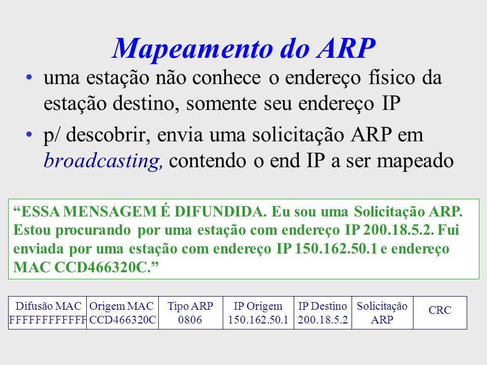 Mapeamento do ARP uma estação não conhece o endereço físico da estação destino, somente seu endereço IP.