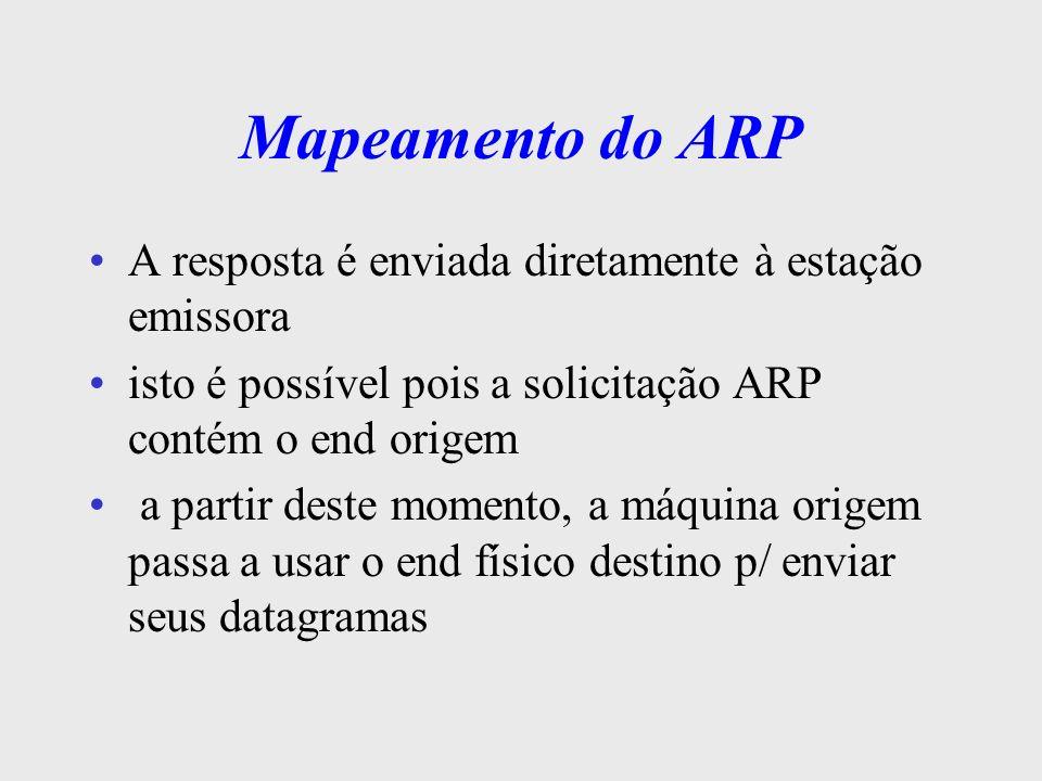 Mapeamento do ARP A resposta é enviada diretamente à estação emissora