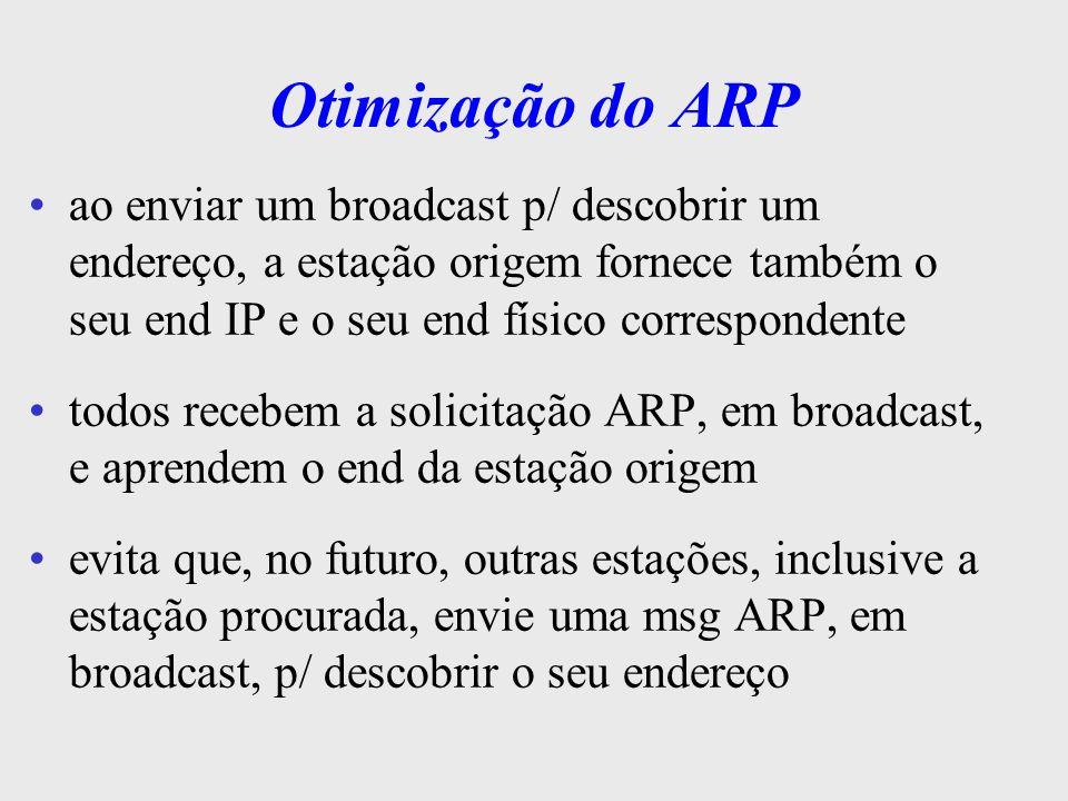 Otimização do ARPao enviar um broadcast p/ descobrir um endereço, a estação origem fornece também o seu end IP e o seu end físico correspondente.