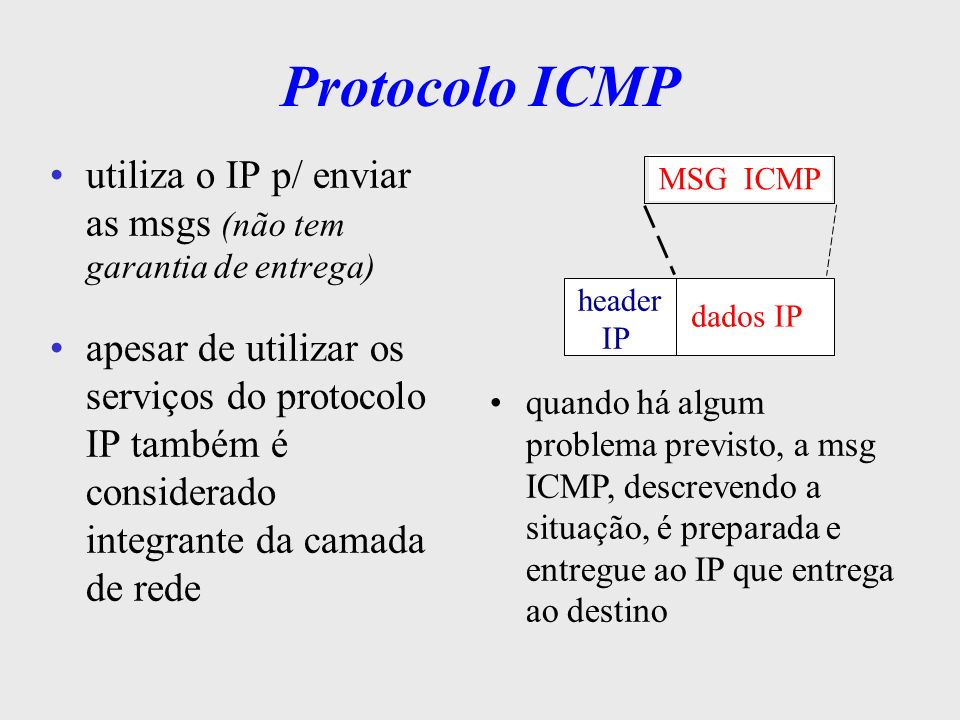 Protocolo ICMP utiliza o IP p/ enviar as msgs (não tem garantia de entrega)