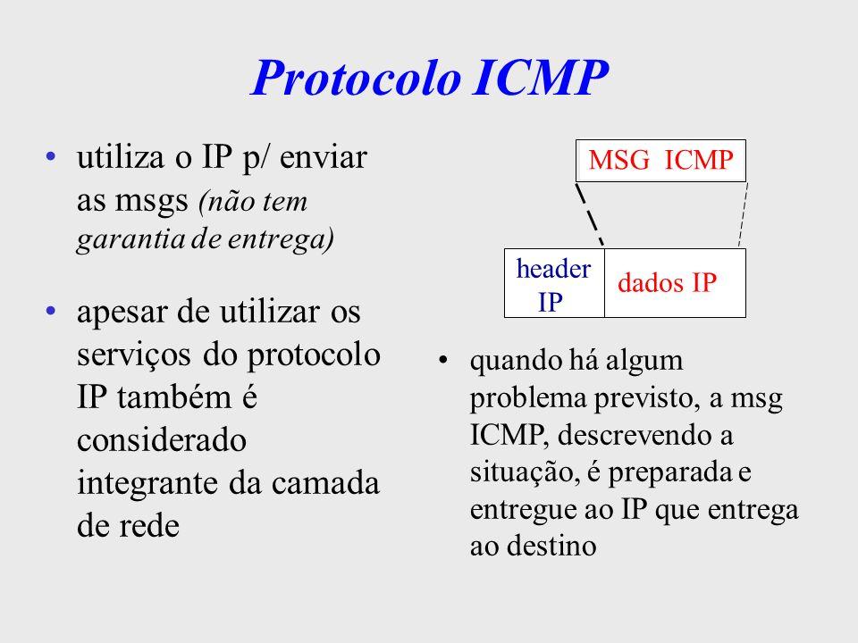 Protocolo ICMPutiliza o IP p/ enviar as msgs (não tem garantia de entrega)