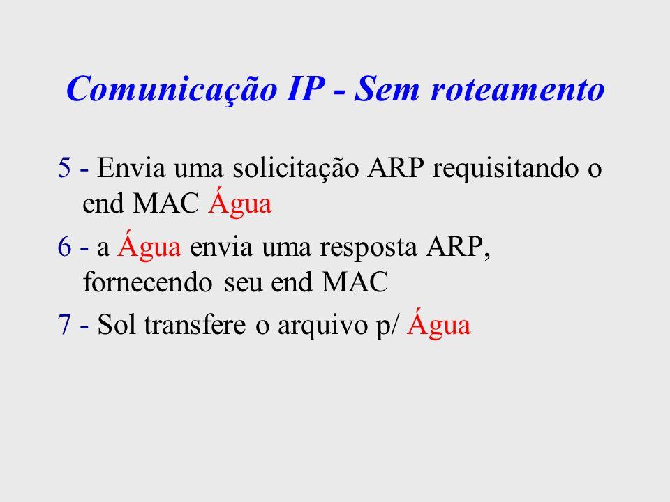 Comunicação IP - Sem roteamento