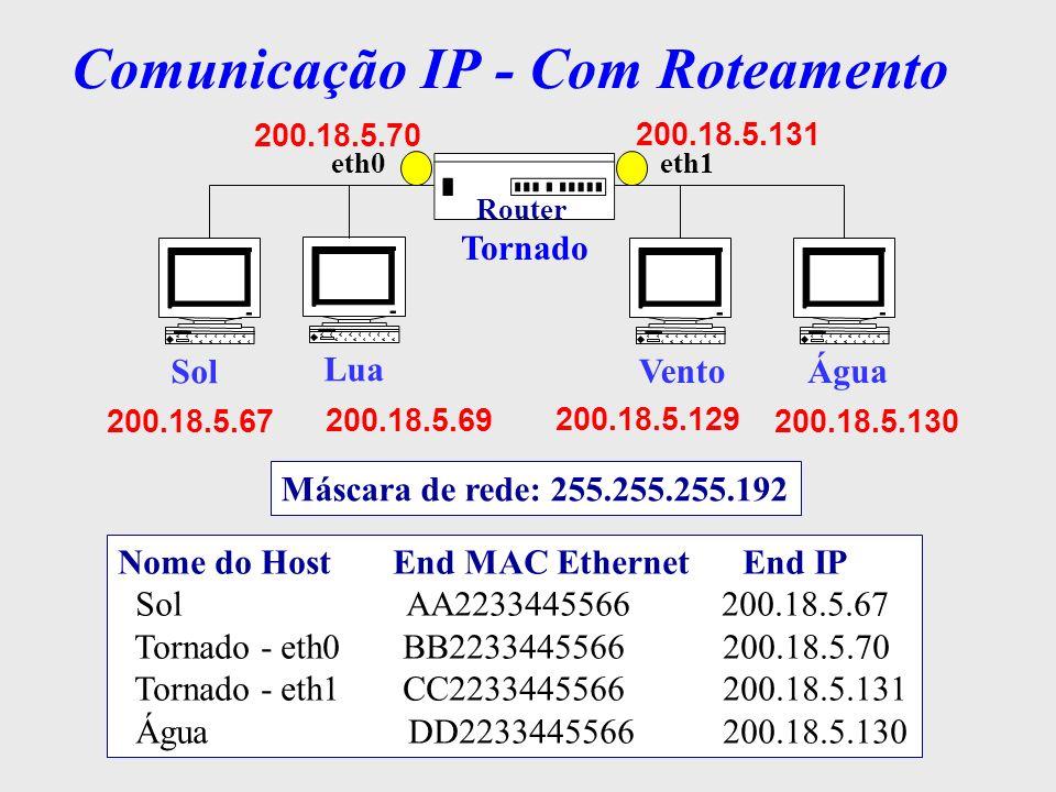 Comunicação IP - Com Roteamento