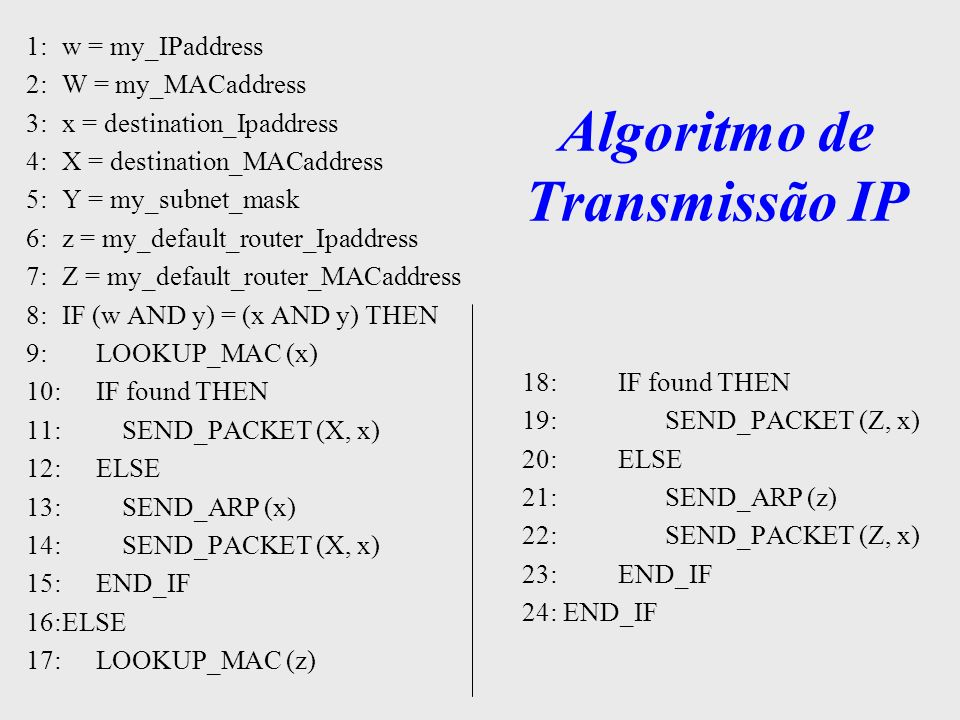 Algoritmo de Transmissão IP