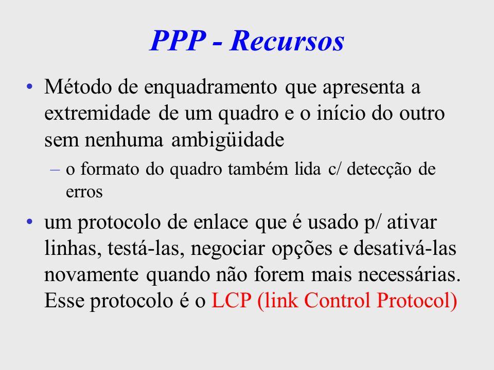 PPP - RecursosMétodo de enquadramento que apresenta a extremidade de um quadro e o início do outro sem nenhuma ambigüidade.