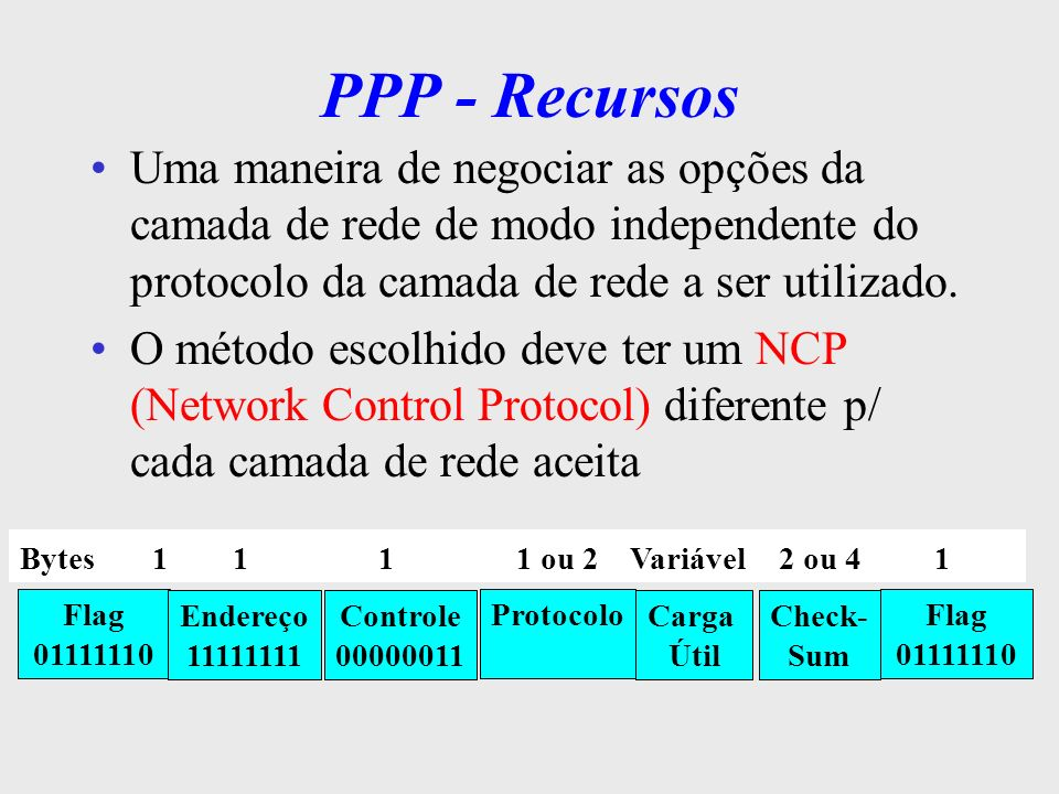 PPP - Recursos Uma maneira de negociar as opções da camada de rede de modo independente do protocolo da camada de rede a ser utilizado.