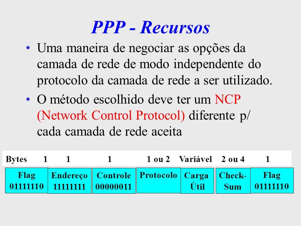 PPP - RecursosUma maneira de negociar as opções da camada de rede de modo independente do protocolo da camada de rede a ser utilizado.