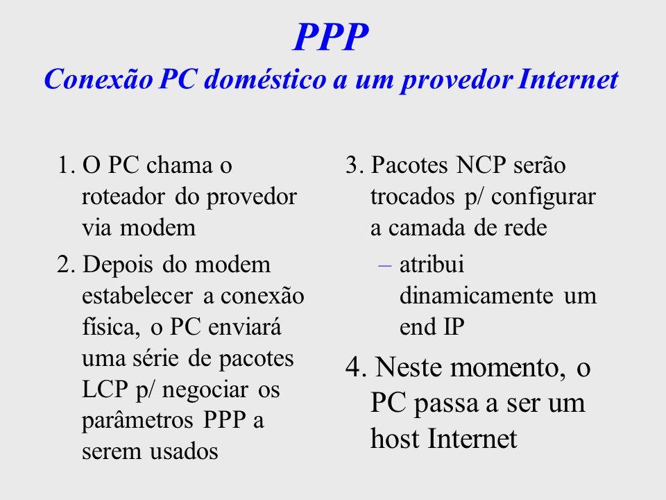 PPP Conexão PC doméstico a um provedor Internet