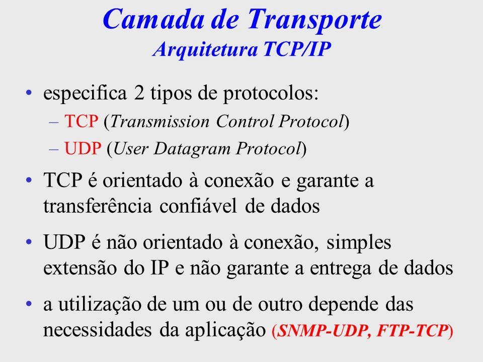 Camada de Transporte Arquitetura TCP/IP