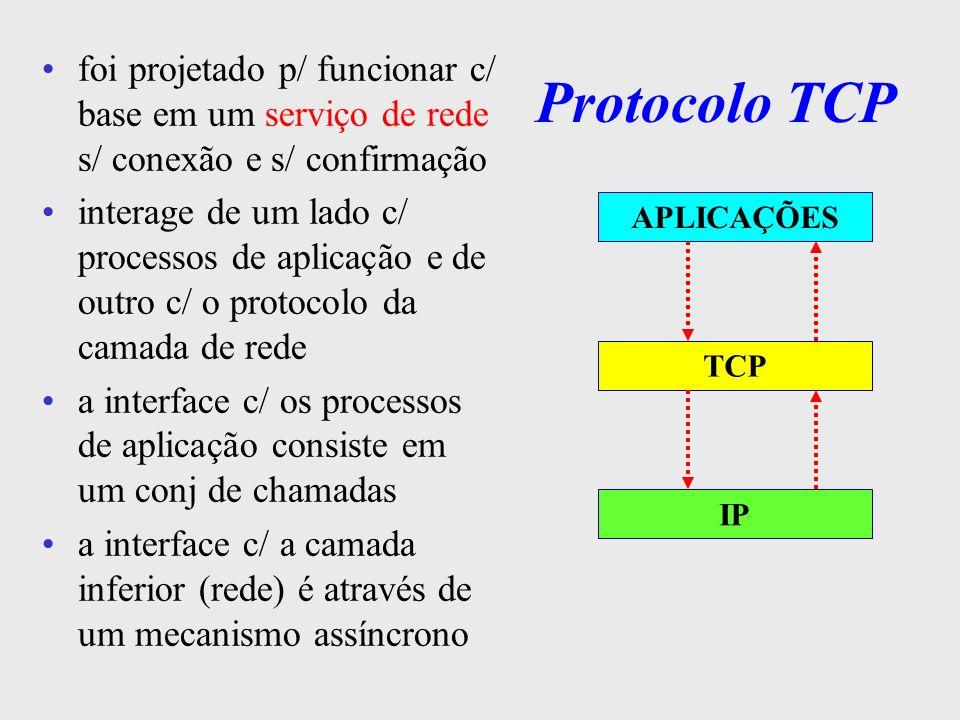 foi projetado p/ funcionar c/ base em um serviço de rede s/ conexão e s/ confirmação