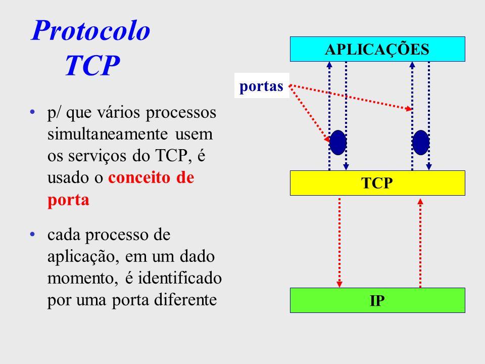 Protocolo TCP APLICAÇÕES. portas. p/ que vários processos simultaneamente usem os serviços do TCP, é usado o conceito de porta.