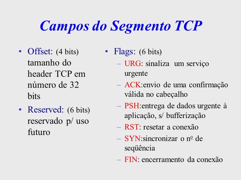 Campos do Segmento TCP Offset: (4 bits) tamanho do header TCP em número de 32 bits. Reserved: (6 bits) reservado p/ uso futuro.