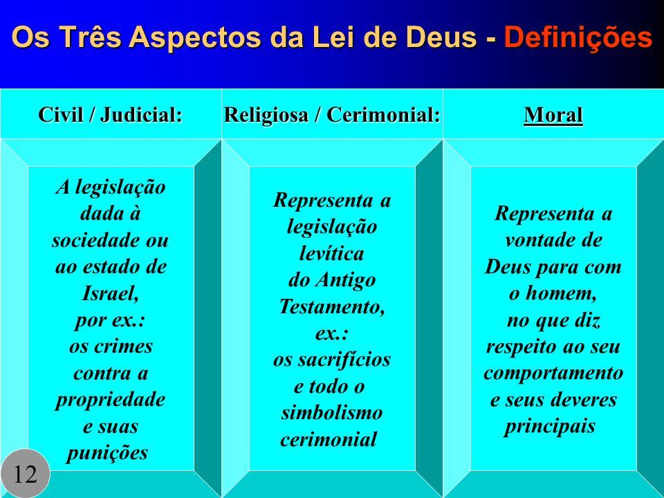 Os Três Aspectos da Lei de Deus - Definições