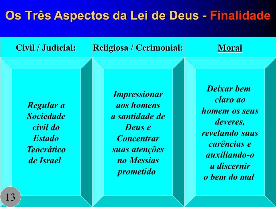 Os Três Aspectos da Lei de Deus - Finalidade