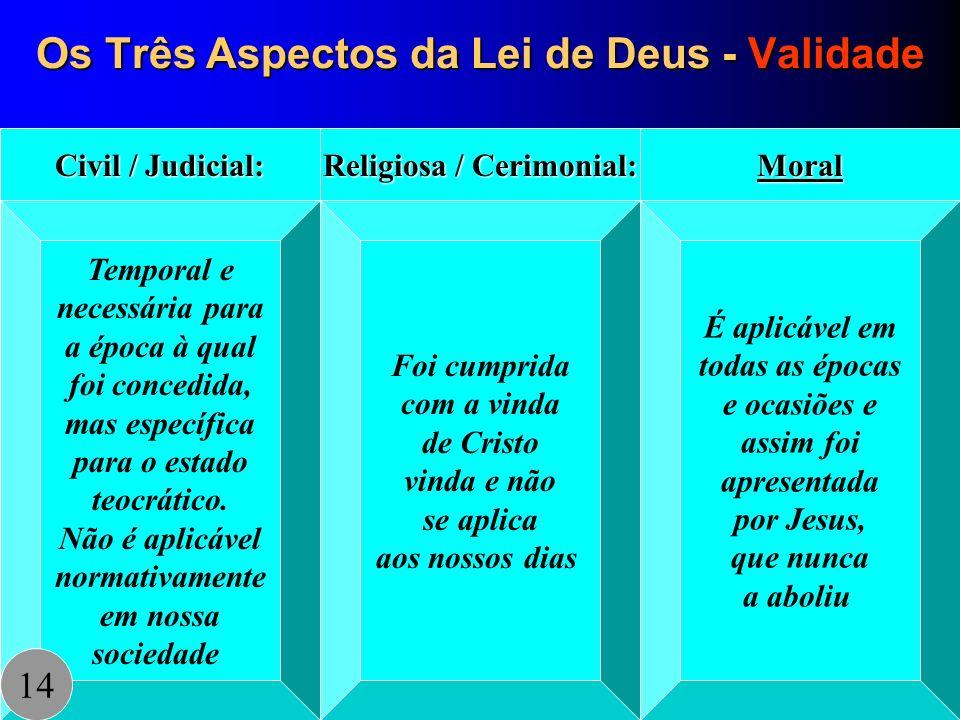Os Três Aspectos da Lei de Deus - Validade