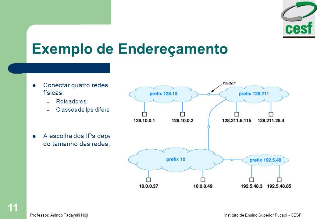 Exemplo de Endereçamento