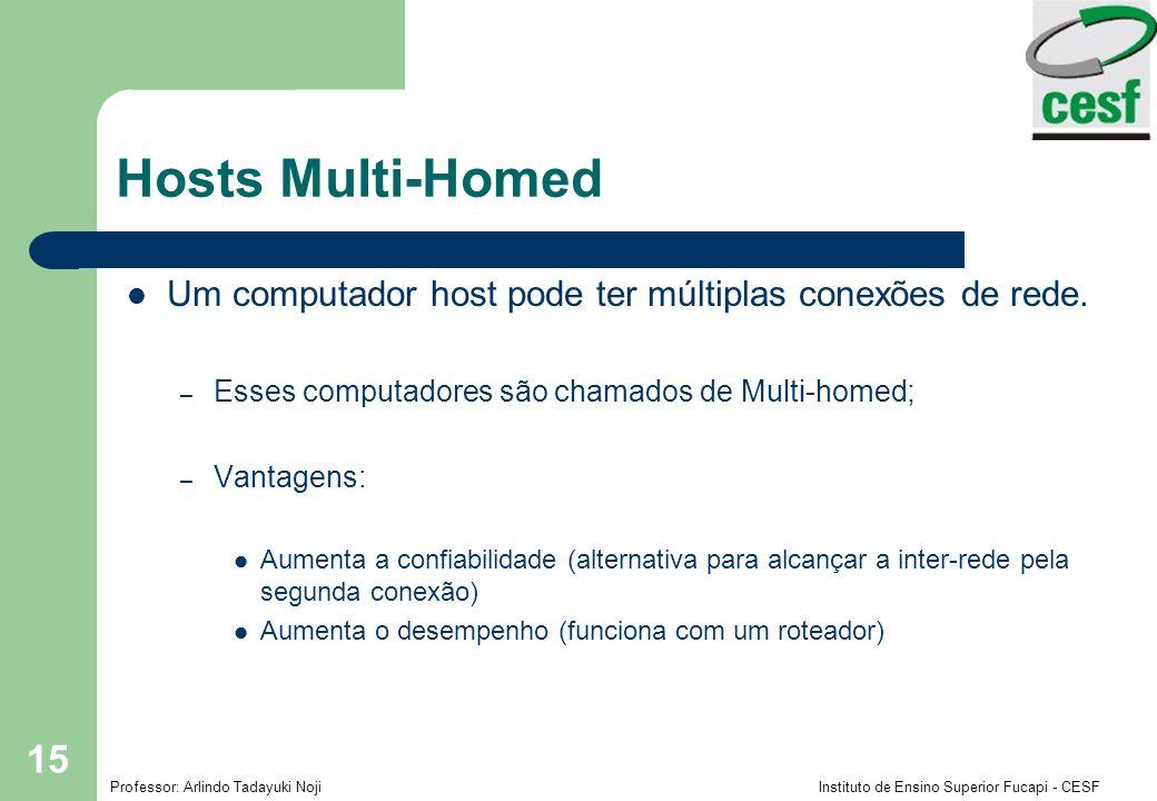 Hosts Multi-Homed Um computador host pode ter múltiplas conexões de rede. Esses computadores são chamados de Multi-homed;